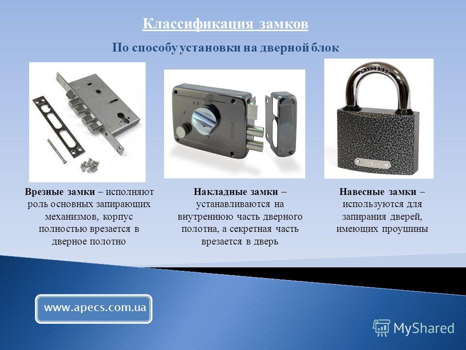 www.apecs.com.ua Навесные замки – используются для запирания дверей, имеющих проушины Накладные замки – устанавливаются на внутреннюю часть дверного полотна, а секретная часть врезается в дверь Врезные замки – исполняют роль основных запирающих механ