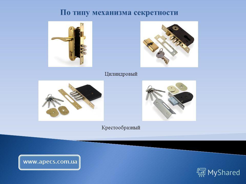 www.apecs.com.ua По типу механизма секретности Крестообразный Цилиндровый