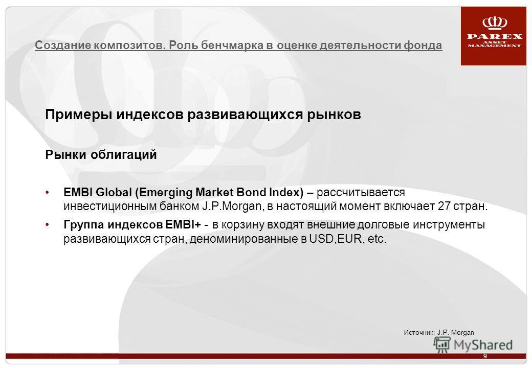 9 Создание композитов. Роль бенчмарка в оценке деятельности фонда Примеры индексов развивающихся рынков Рынки облигаций EMBI Global (Emerging Market Bond Index) – рассчитывается инвестиционным банком J.P.Morgan, в настоящий момент включает 27 стран.