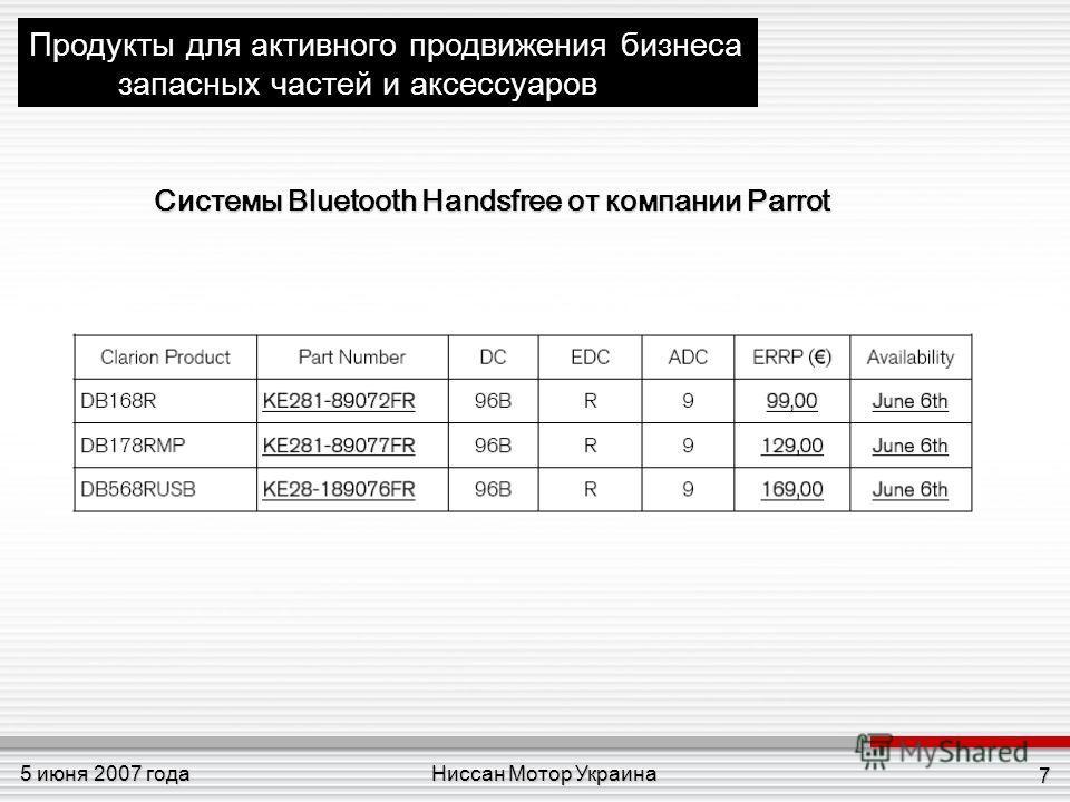 Ниссан Мотор Украина5 июня 2007 года 7 Продукты для активного продвижения бизнеса запасных частей и аксессуаров Системы Bluetooth Handsfree от компании Parrot