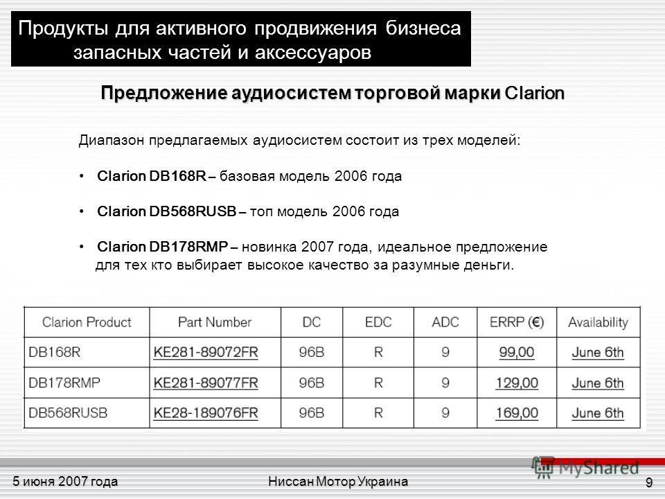 Ниссан Мотор Украина5 июня 2007 года 9 Продукты для активного продвижения бизнеса запасных частей и аксессуаров Предложение аудиосистем торговой марки Clarion Диапазон предлагаемых аудиосистем состоит из трех моделей: Clarion DB168R – базовая модель