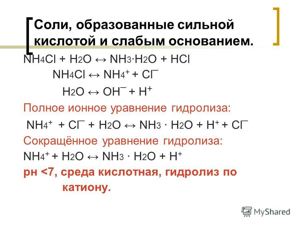 Соли, образованные сильной кислотой и слабым основанием. NH 4 Cl + H 2 O NH 3 ·H 2 О + НСl NH 4 Cl NH 4 + + Cl ¯ Н 2 О OH ¯ + H + Полное ионное уравнение гидролиза: NH 4 + + Cl ¯ + Н 2 О NH 3 · H 2 О + H + + Cl ¯ Сокращённое уравнение гидролиза: NH 4