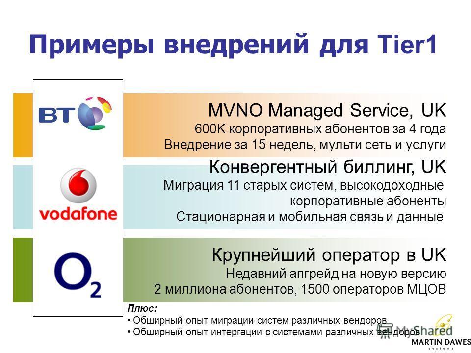 Крупнейший оператор в UK Недавний апгрейд на новую версию 2 миллиона абонентов, 1500 операторов МЦОВ Конвергентный биллинг, UK Миграция 11 старых систем, высокодоходные корпоративные абоненты Стационарная и мобильная связь и данные MVNO Managed Servi