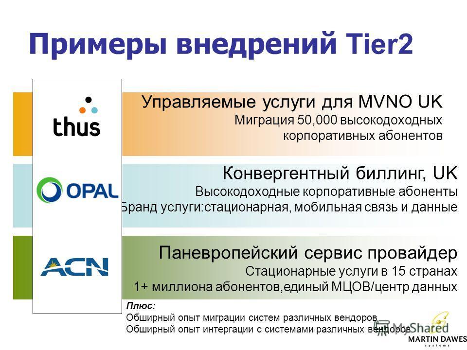 Паневропейский сервис провайдер Стационарные услуги в 15 странах 1+ миллиона абонентов,единый МЦОВ/центр данных Конвергентный биллинг, UK Высокодоходные корпоративные абоненты Бранд услуги:стационарная, мобильная связь и данные Управляемые услуги для