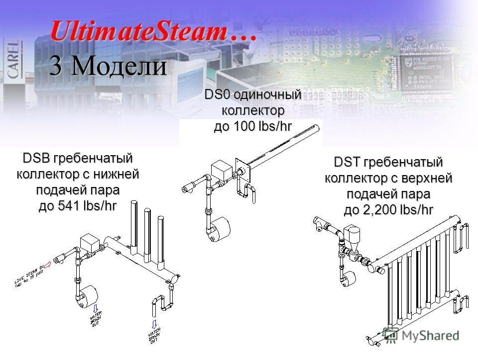 UltimateSteam… 3 Модели DSB гребенчатый коллектор с нижней подачей пара до 541 lbs/hr DS0 одиночный коллектор до 100 lbs/hr DST гребенчатый коллектор с верхней подачей пара до 2,200 lbs/hr