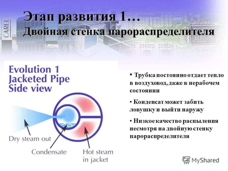 Этап развития 1… Двойная стенка парораспределителя Трубка постоянно отдает тепло в воздуховод, даже в нерабочем состоянии Конденсат может забить ловушку и выйти наружу Низкое качество распыления несмотря на двойную стенку парораспределителя