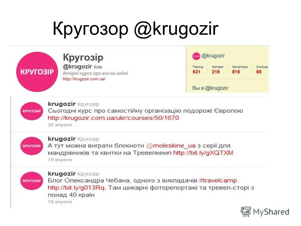 Кругозор @krugozir