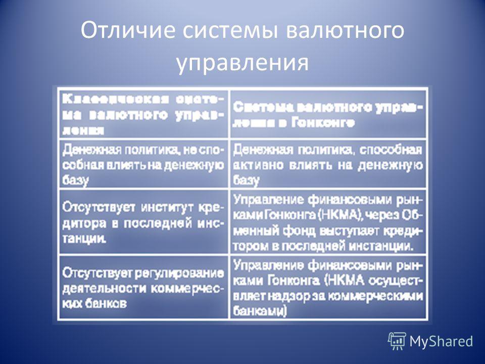 Отличие системы валютного управления