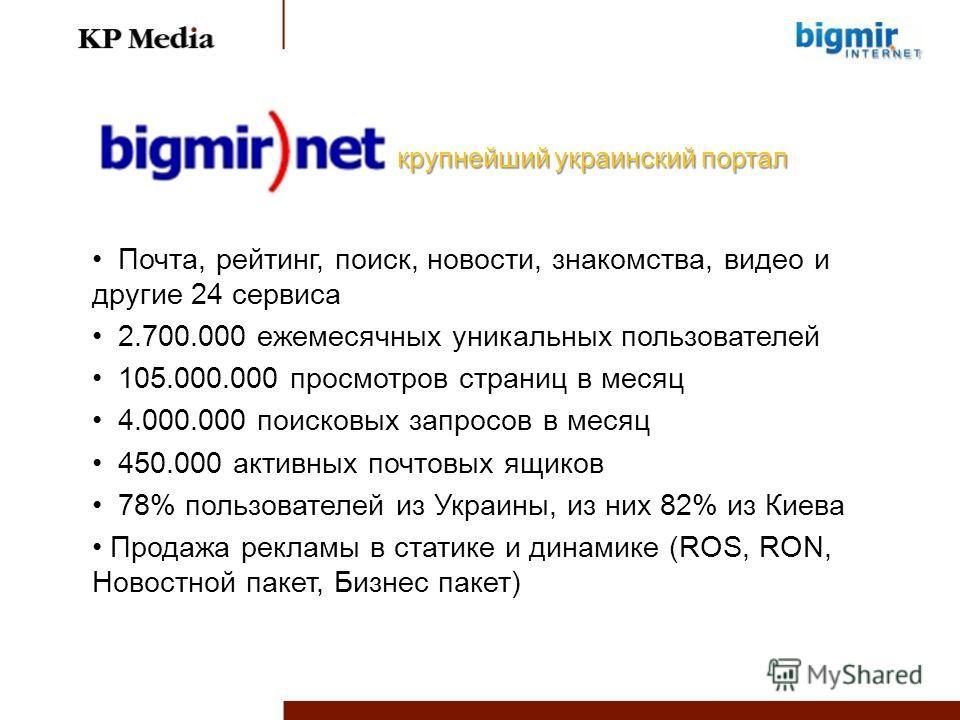 Почта, рейтинг, поиск, новости, знакомства, видео и другие 24 сервиса 2.700.000 ежемесячных уникальных пользователей 105.000.000 просмотров страниц в месяц 4.000.000 поисковых запросов в месяц 450.000 активных почтовых ящиков 78% пользователей из Укр