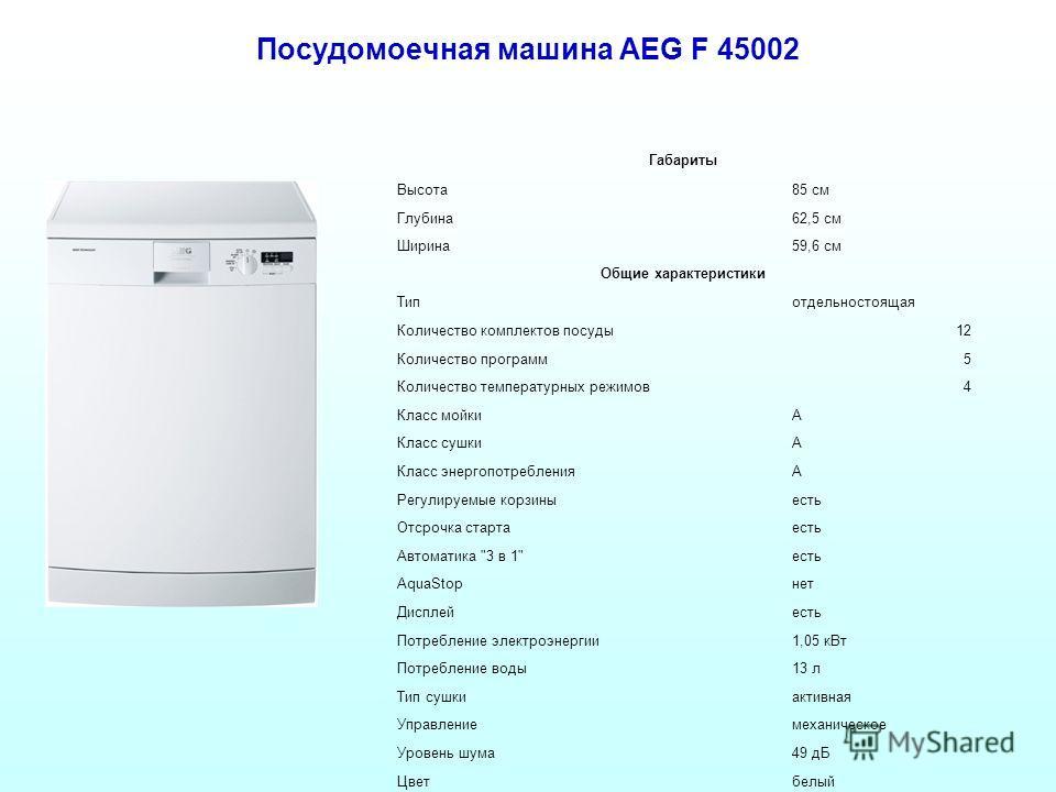 Посудомоечная машина AEG F 45002 Габариты Высота85 см Глубина62,5 см Ширина59,6 см Общие характеристики Типотдельностоящая Количество комплектов посуды12 Количество программ5 Количество температурных режимов4 Класс мойкиA Класс сушкиA Класс энергопот