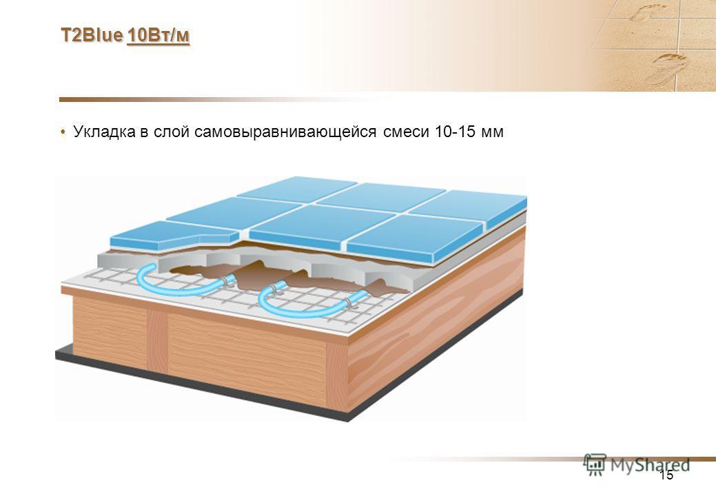 15 T2Blue 10Вт/м Укладка в слой самовыравнивающейся смеси 10-15 мм