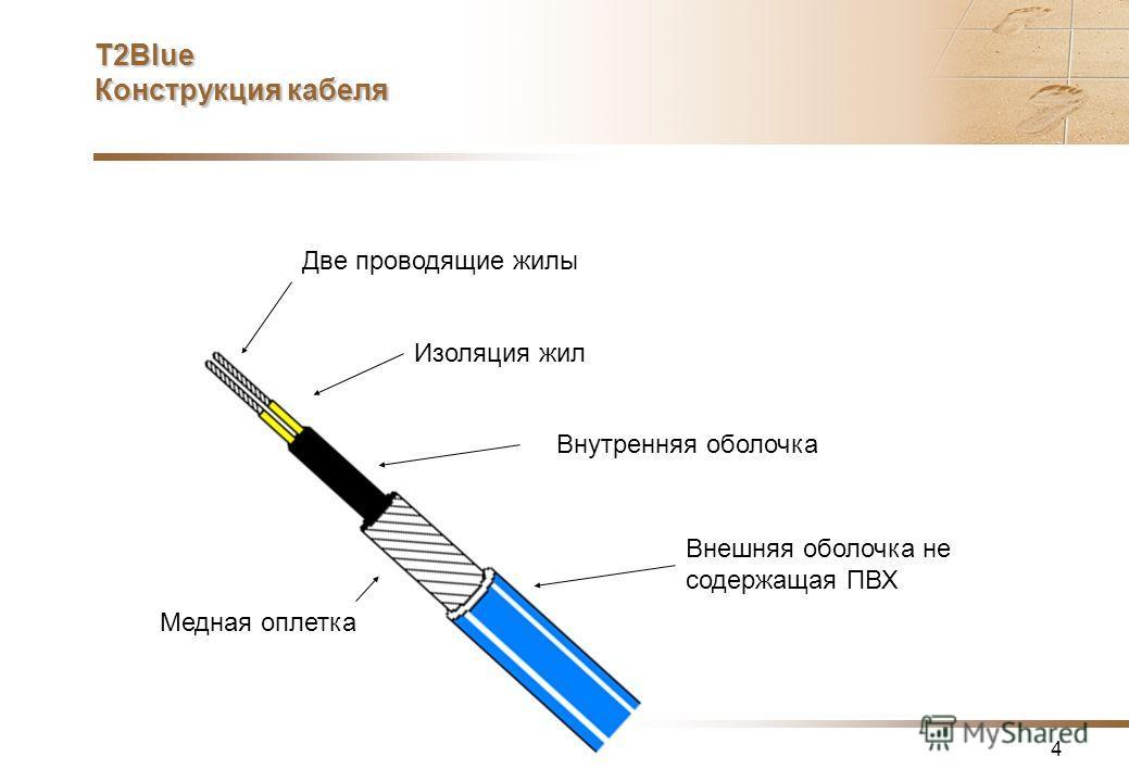4 T2Blue Конструкция кабеля Медная оплетка Внутренняя оболочка Изоляция жил Две проводящие жилы Внешняя оболочка не содержащая ПВХ