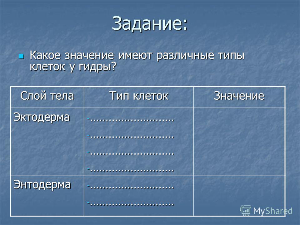 Задание: Какое значение имеют различные типы клеток у гидры? Какое значение имеют различные типы клеток у гидры? Слой тела Тип клеток Значение Эктодерма - ……………………… Энтодерма