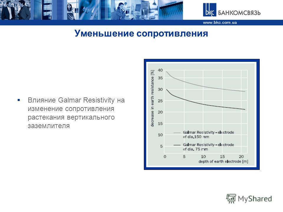 Уменьшение сопротивления Влияние Galmar Resistivity на изменение сопротивления растекания вертикального заземлителя
