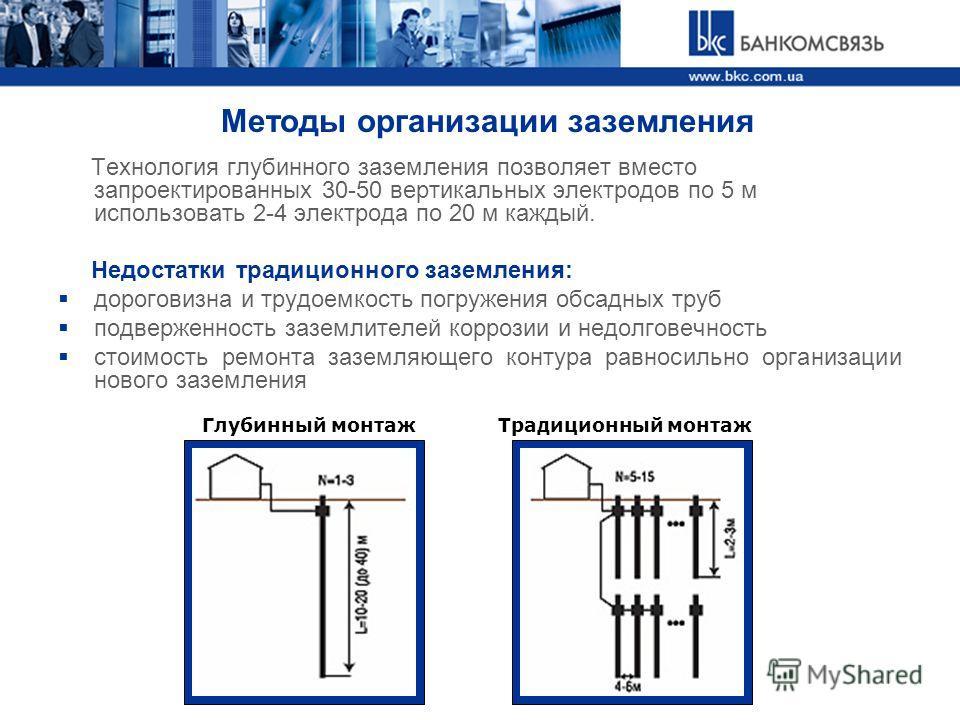 Методы организации заземления Технология глубинного заземления позволяет вместо запроектированных 30-50 вертикальных электродов по 5 м использовать 2-4 электрода по 20 м каждый. Недостатки традиционного заземления: дороговизна и трудоемкость погружен