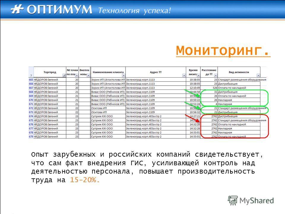 Опыт зарубежных и российских компаний свидетельствует, что сам факт внедрения ГИС, усиливающей контроль над деятельностью персонала, повышает производительность труда на 15-20%.