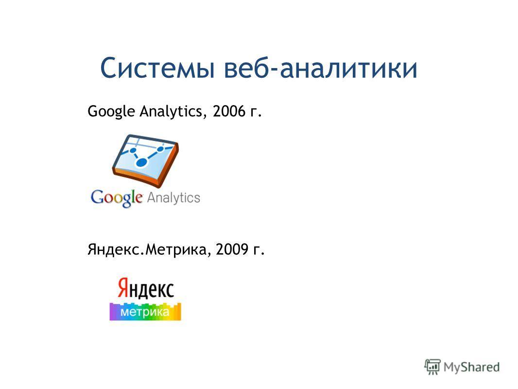 Системы веб-аналитики Google Analytics, 2006 г. Яндекс.Метрика, 2009 г.