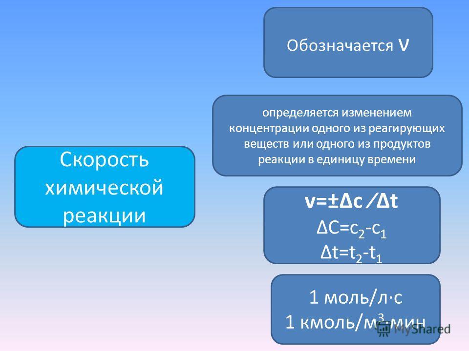 Скорость химической реакции Обозначается ν 1 моль/лс 1 кмоль/м 3 мин определяется изменением концентрации одного из реагирующих веществ или одного из продуктов реакции в единицу времени v=±Δc Δt ΔC=с 2 -с 1 Δt=t 2 -t 1