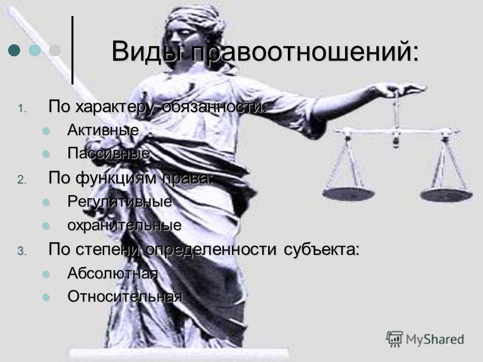 Правоотношения Урегулированное нормами права и обеспечиваемое государством волевое общественное отношение, выражается в конкретной связи между управомочеными и обязанными субъектами.