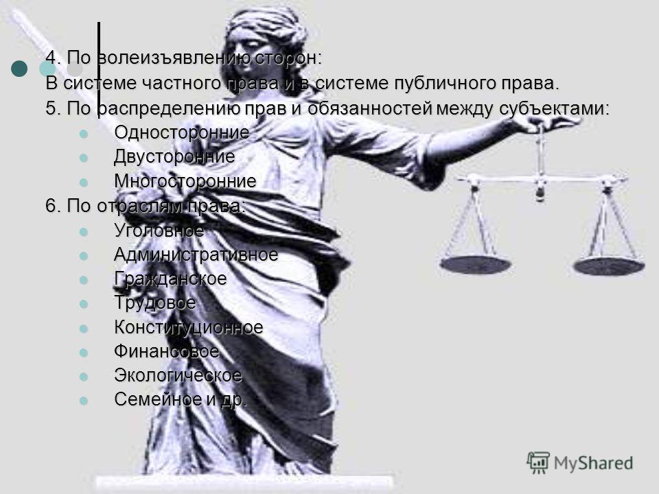Виды правоотношений: 1. По характеру обязанности: Активные Активные Пассивные Пассивные 2. По функциям права: Регулятивные Регулятивные охранительные охранительные 3. По степени определенности субъекта: Абсолютная Абсолютная Относительная Относительн