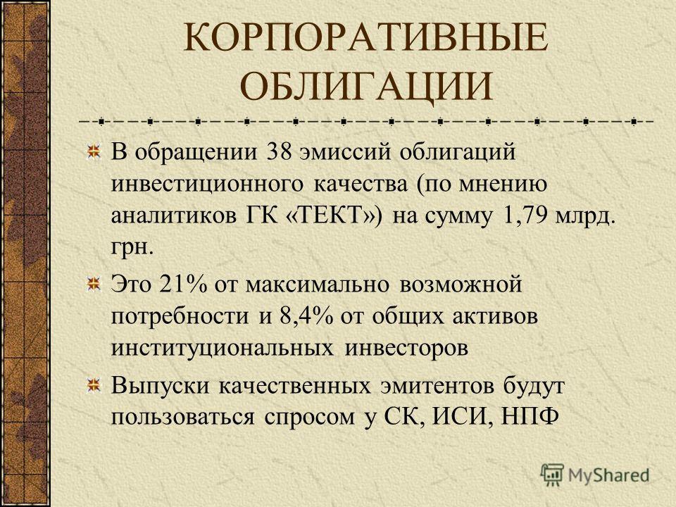 КОРПОРАТИВНЫЕ ОБЛИГАЦИИ В обращении 38 эмиссий облигаций инвестиционного качества (по мнению аналитиков ГК «ТЕКТ») на сумму 1,79 млрд. грн. Это 21% от максимально возможной потребности и 8,4% от общих активов институциональных инвесторов Выпуски каче
