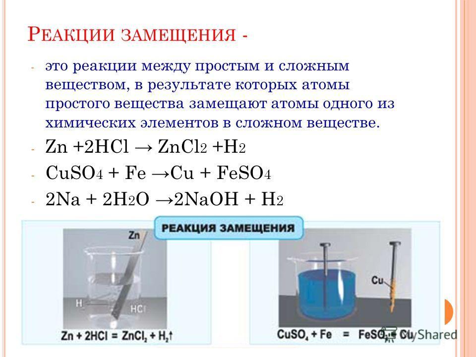 Р ЕАКЦИИ ЗАМЕЩЕНИЯ - - это реакции между простым и сложным веществом, в результате которых атомы простого вещества замещают атомы одного из химических элементов в сложном веществе. - Zn +2HCl ZnCl 2 +H 2 - CuSO 4 + Fe Cu + FeSO 4 - 2Na + 2H 2 O 2NaOH