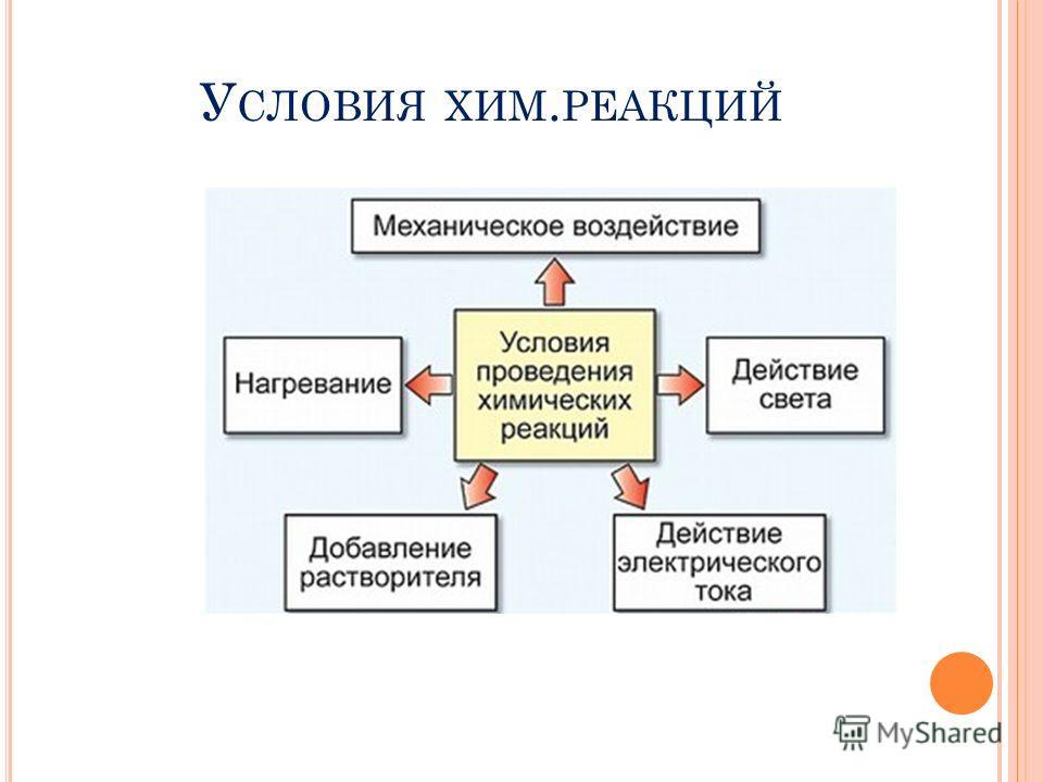 У СЛОВИЯ ХИМ. РЕАКЦИЙ