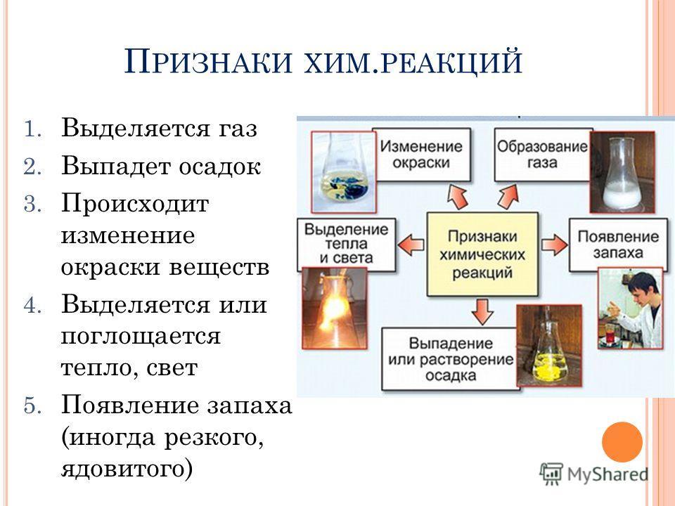 П РИЗНАКИ ХИМ. РЕАКЦИЙ 1. Выделяется газ 2. Выпадет осадок 3. Происходит изменение окраски веществ 4. Выделяется или поглощается тепло, свет 5. Появление запаха (иногда резкого, ядовитого)