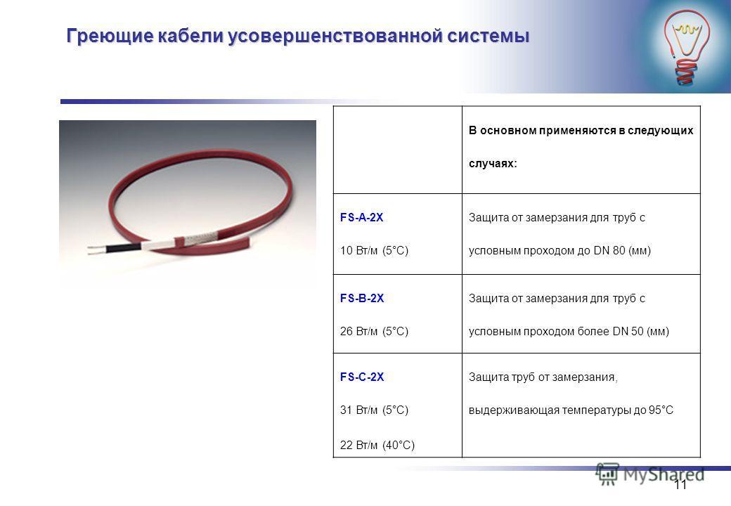 11 Греющие кабели усовершенствованной системы В основном применяются в следующих случаях: FS-A-2X 10 Вт/м (5°C) Защита от замерзания для труб с условным проходом до DN 80 (мм) FS-B-2X 26 Вт/м (5°C) Защита от замерзания для труб с условным проходом бо