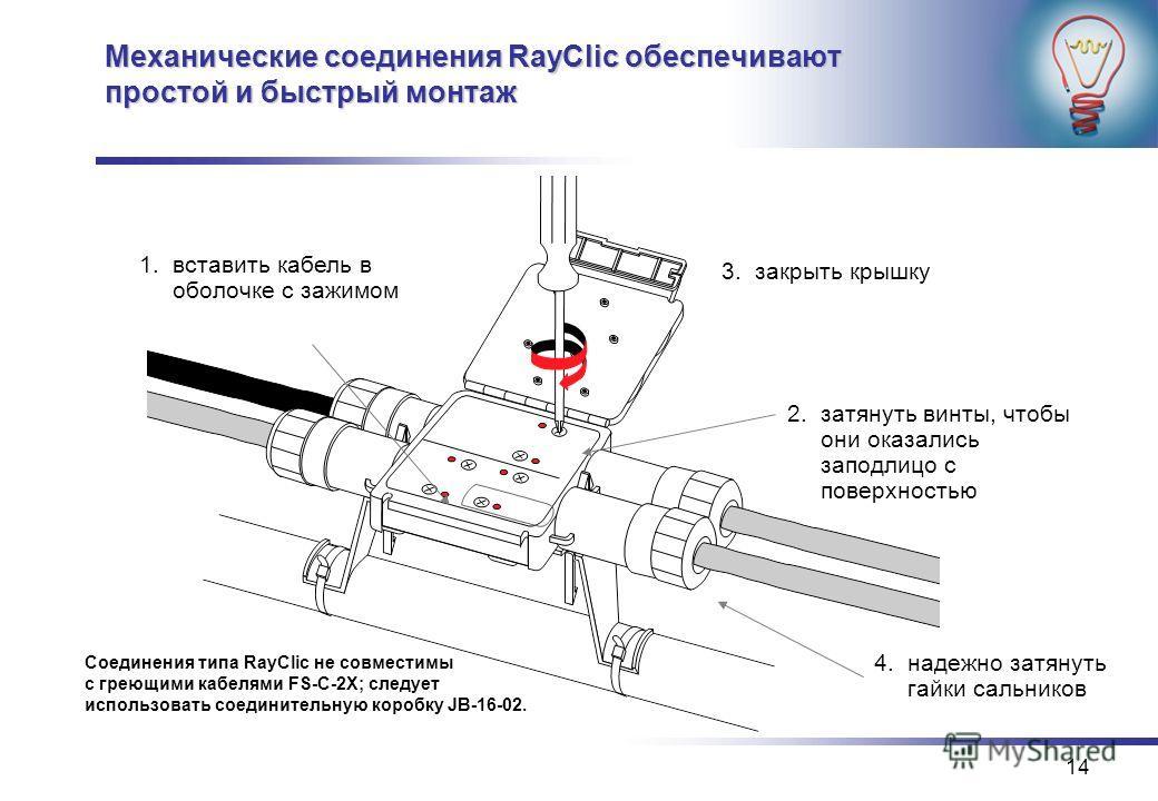 14 Механические соединения RayClic обеспечивают простой и быстрый монтаж 2.затянуть винты, чтобы они оказались заподлицо с поверхностью 3.закрыть крышку 4.надежно затянуть гайки сальников 1.вставить кабель в оболочке с зажимом Соединения типа RayClic