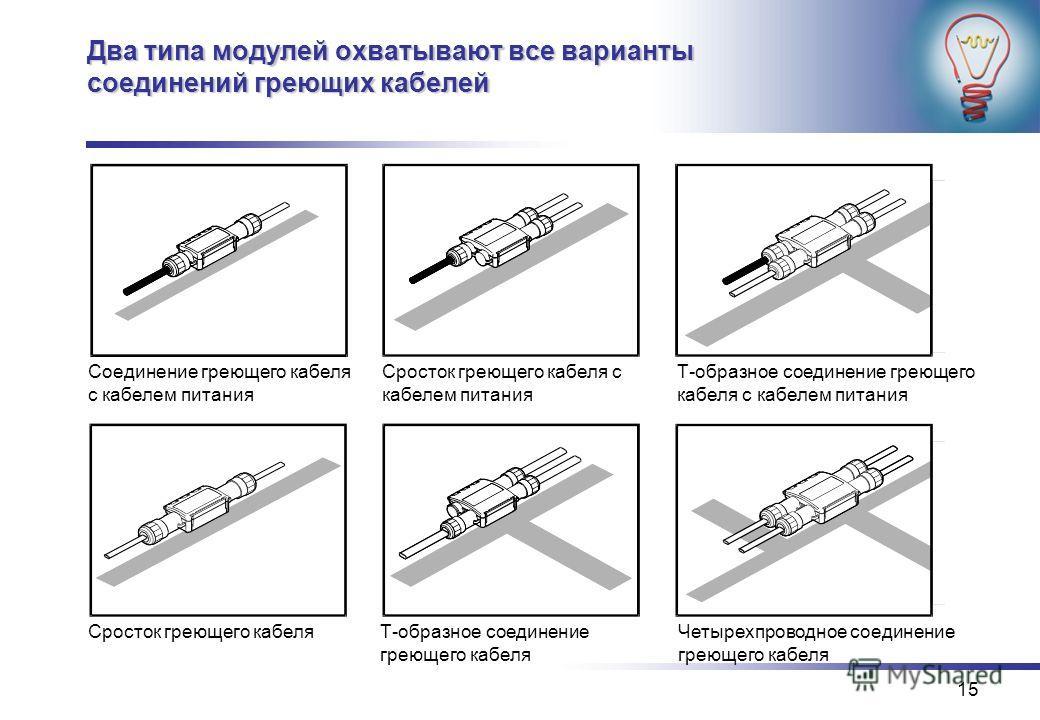 15 Два типа модулей охватывают все варианты соединений греющих кабелей Соединение греющего кабеля с кабелем питания Сросток греющего кабеля с кабелем питания Т-образное соединение греющего кабеля с кабелем питания Четырехпроводное соединение греющего