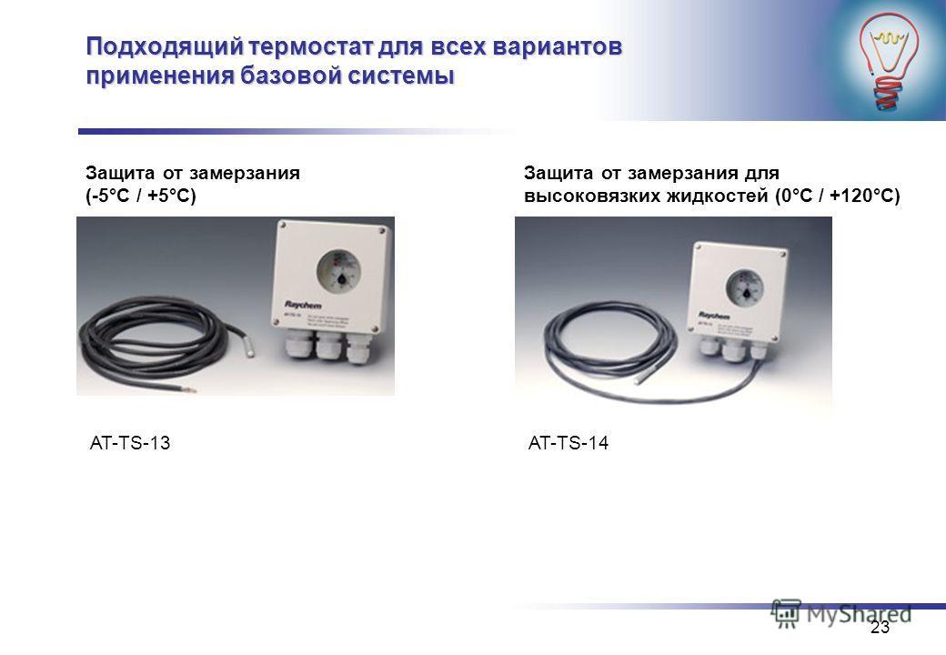 23 Подходящий термостат для всех вариантов применения базовой системы Защита от замерзания (-5°C / +5°C) Защита от замерзания для высоковязких жидкостей (0°C / +120°C) AT-TS-13 AT-TS-14
