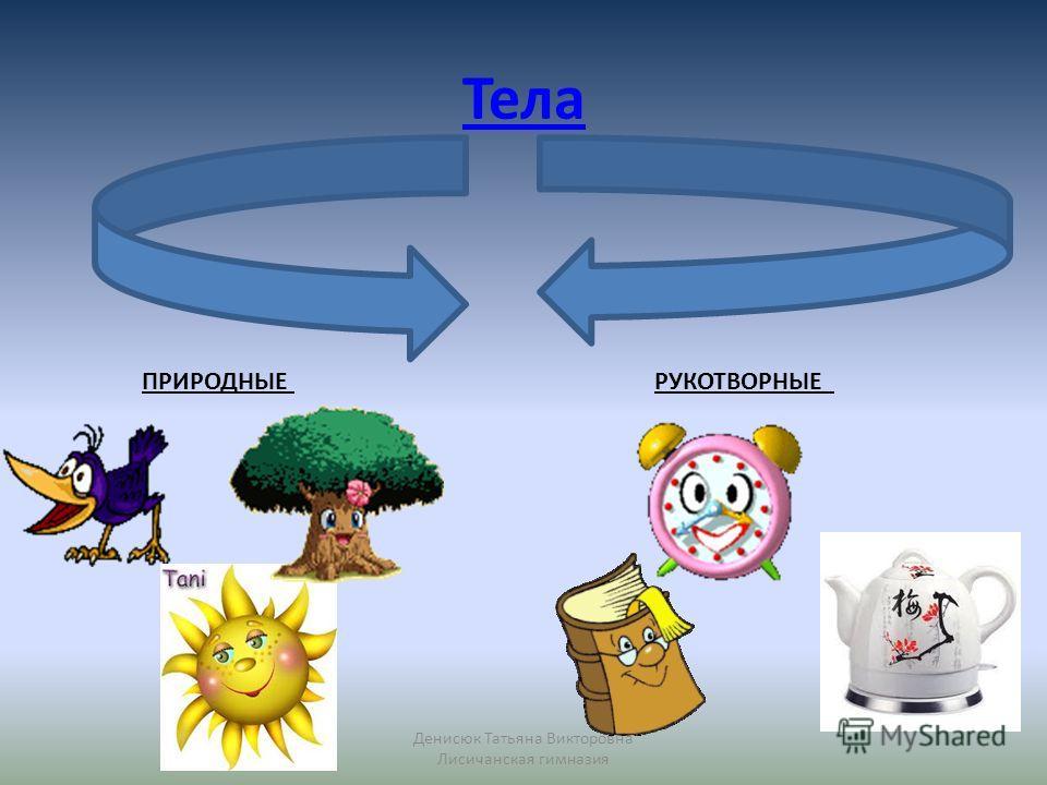 Скачать презентации на тему тела и вещества 2 класс