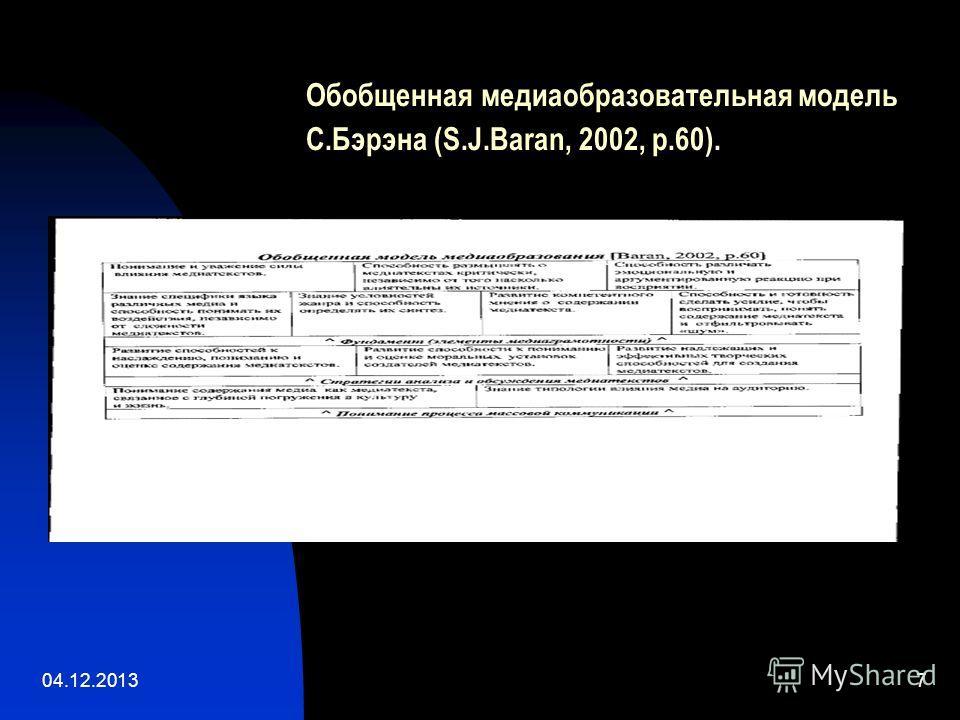 04.12.20137 Обобщенная медиаобразовательная модель С.Бэрэна (S.J.Baran, 2002, p.60).