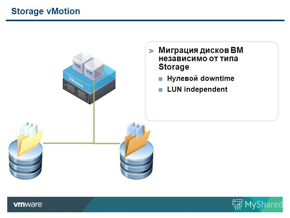 Storage vMotion Миграция дисков ВМ независимо от типа Storage Нулевой downtime LUN independent