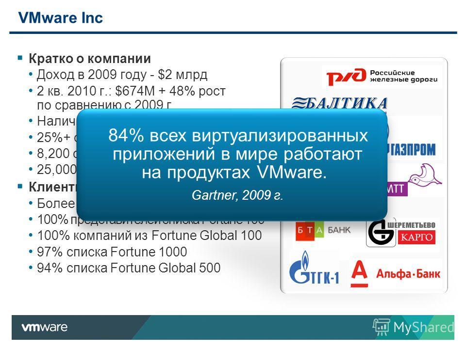 VMware Inc Кратко о компании Доход в 2009 году - $2 млрд 2 кв. 2010 г.: $674M + 48% рост по сравнению с 2009 г. Наличные средства - более $2.8 млрд 25%+ операционная маржа 8,200 сотрудников во всем мире 25,000+ партнеров Клиенты Более 190.000 компани