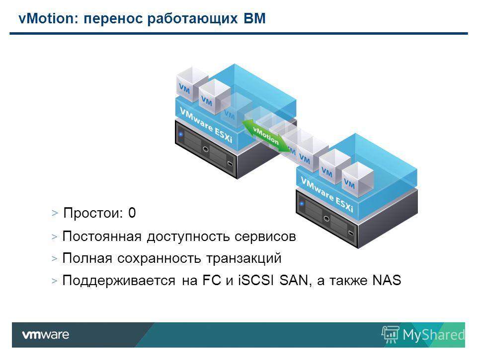 vMotion: перенос работающих ВМ > Простои: 0 > Постоянная доступность сервисов > Полная сохранность транзакций > Поддерживается на FC и iSCSI SAN, а также NAS