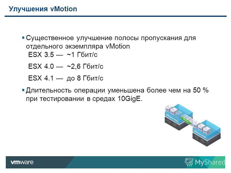 Улучшения vMotion Существенное улучшение полосы пропускания для отдельного экземпляра vMotion ESX 3.5 ~1 Гбит/с ESX 4.0 ~2,6 Гбит/с ESX 4.1 до 8 Гбит/с Длительность операции уменьшена более чем на 50 % при тестировании в средах 10GigE.