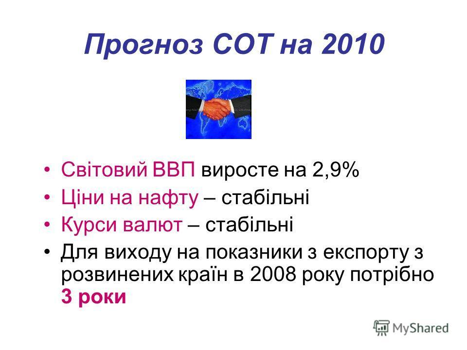 Прогноз СОТ на 2010 Світовий ВВП виросте на 2,9% Ціни на нафту – стабільні Курси валют – стабільні Для виходу на показники з експорту з розвинених країн в 2008 року потрібно 3 роки