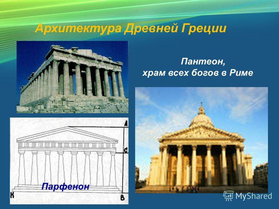 Архитектура Древней Греции Пантеон, храм всех богов в Риме Парфенон