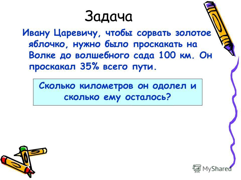 Задача Ивану Царевичу, чтобы сорвать золотое яблочко, нужно было проскакать на Волке до волшебного сада 100 км. Он проскакал 35% всего пути. Сколько километров он одолел и сколько ему осталось?
