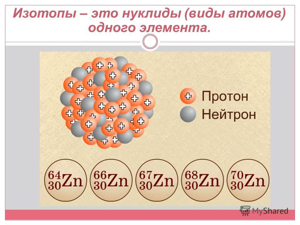 Изотопы – это нуклиды (виды атомов) одного элемента.