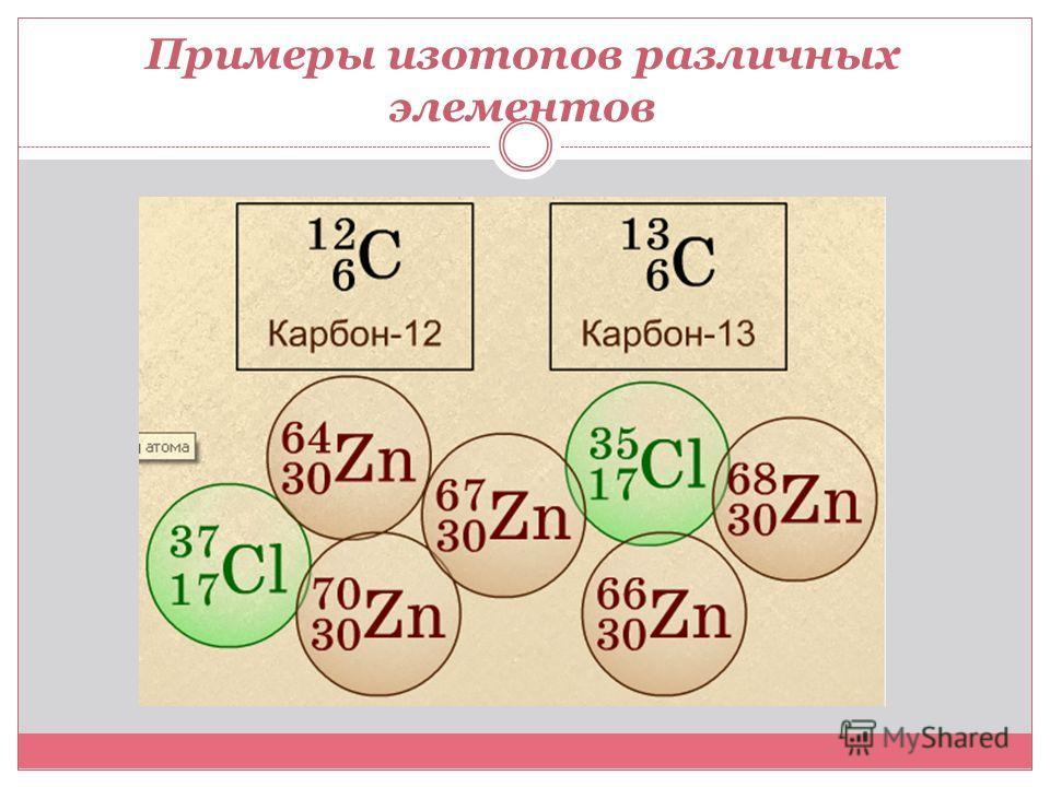 Примеры изотопов различных элементов