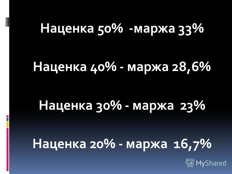 Наценка 50% -маржа 33% Наценка 40% - маржа 28,6% Наценка 30% - маржа 23% Наценка 20% - маржа 16,7%