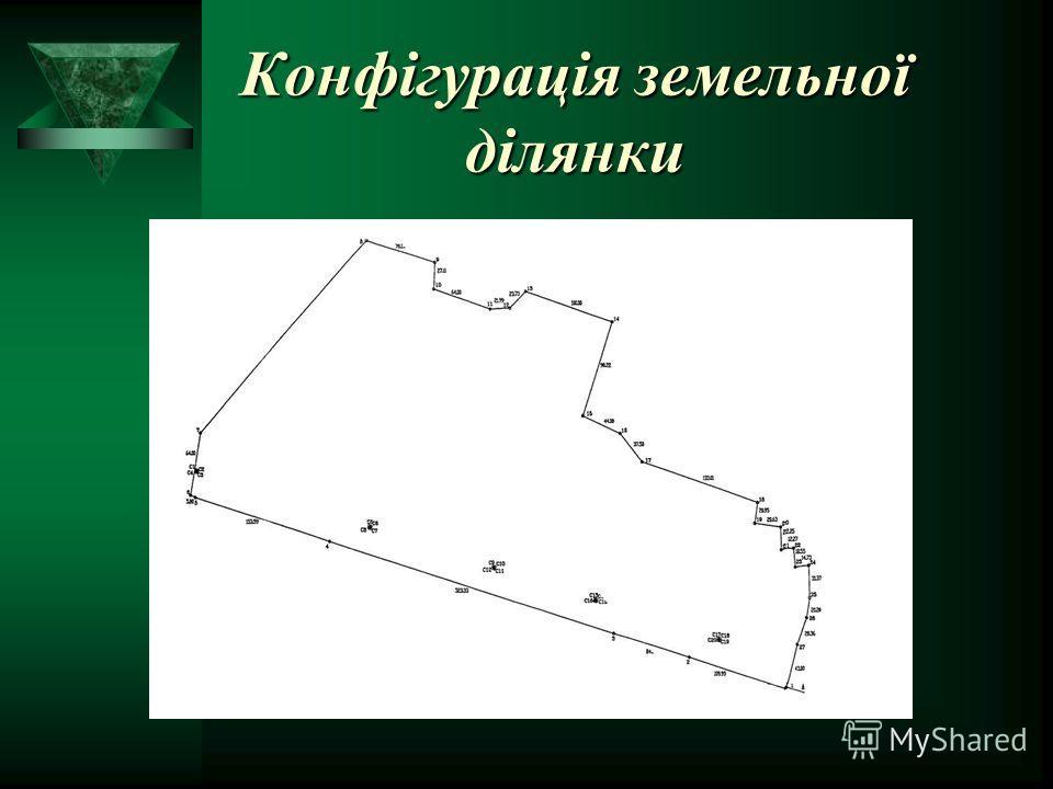Конфігурація земельної ділянки