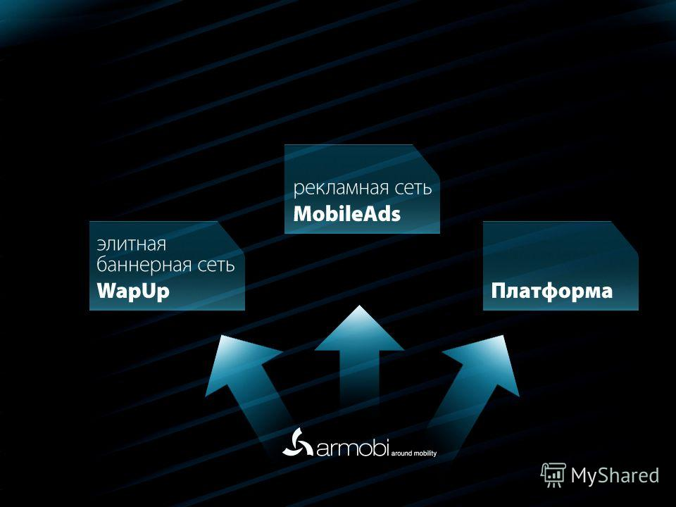 НОВЫЕ медиа-возможности рекламная сеть MobileAds элитная баннерная сеть WapUp платформа