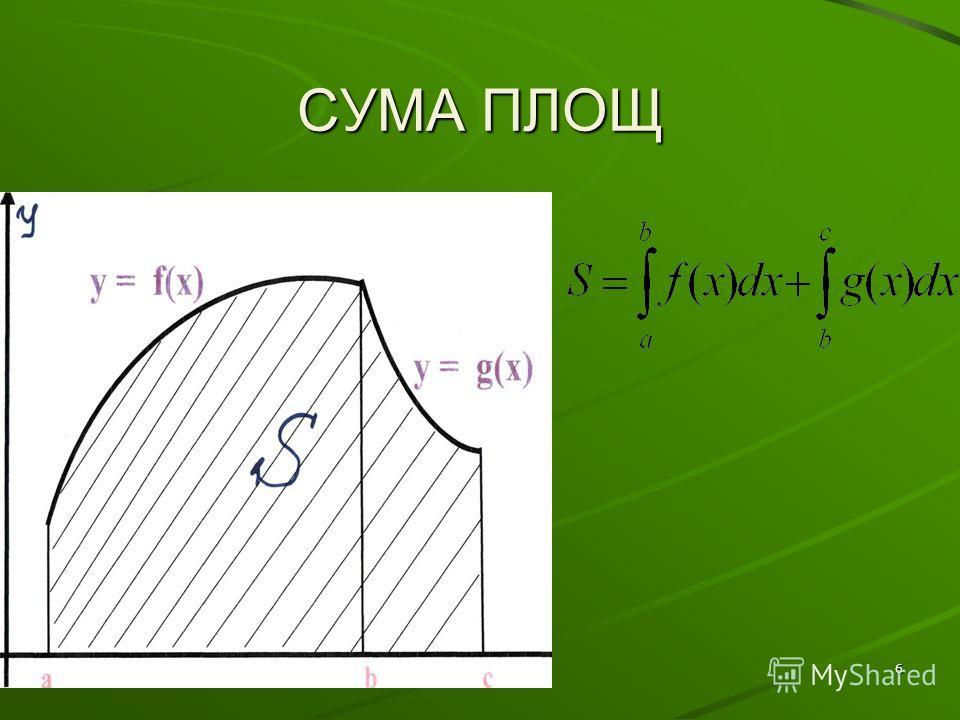04.12.20136 СУМА ПЛОЩ