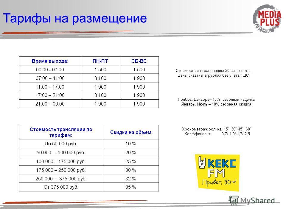 Тарифы на размещение Стоимость трансляции по тарифам: Скидки на объем До 50 000 руб.10 % 50 000 – 100 000 руб.20 % 100 000 – 175 000 руб.25 % 175 000 – 250 000 руб.30 % 250 000 – 375 000 руб.32 % От 375 000 руб.35 % Стоимость за трансляцию 30-сек. сп