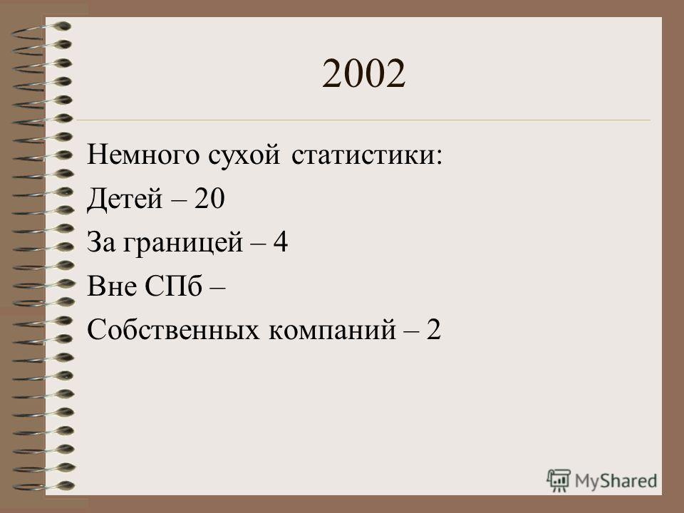 2002 Немного сухой статистики: Детей – 20 За границей – 4 Вне СПб – Собственных компаний – 2