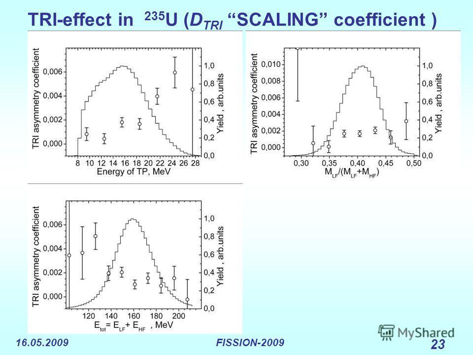 16.05.2009FISSION-2009 23 TRI-effect in 235 U (D TRI SCALING coefficient )